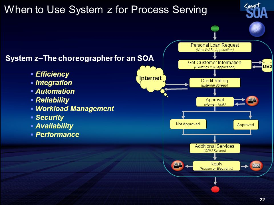When to Use System z for Process Serving