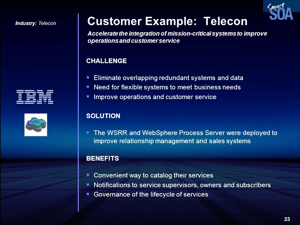 Customer Example: Telecon