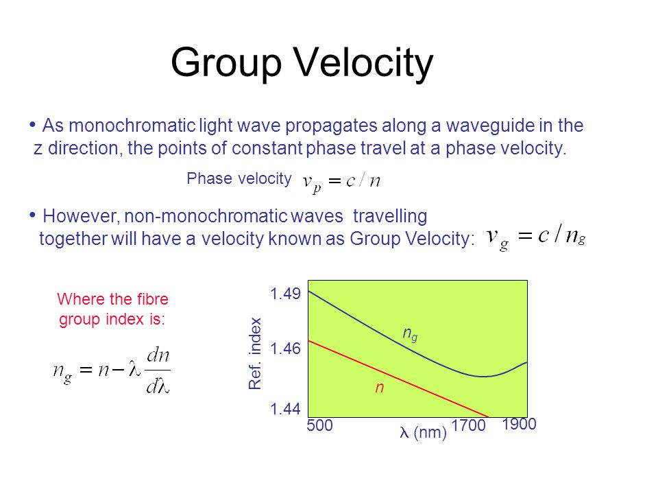Group Velocity As monochromatic light wave propagates along a waveguide in the.