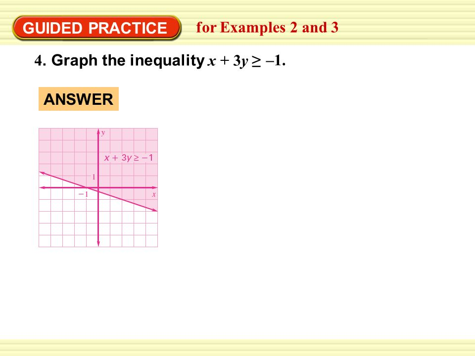 GUIDED PRACTICE for Examples 2 and 3 4. Graph the inequality x + 3y ≥ –1. ANSWER