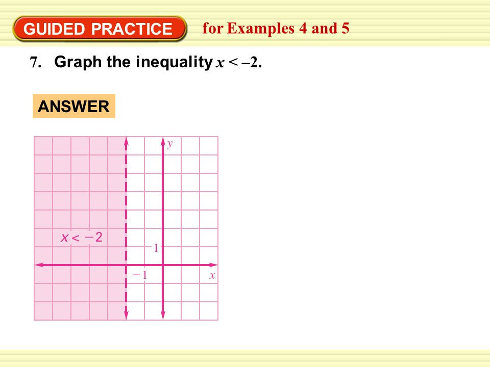 GUIDED PRACTICE for Examples 4 and 5 7. Graph the inequality x < –2. ANSWER