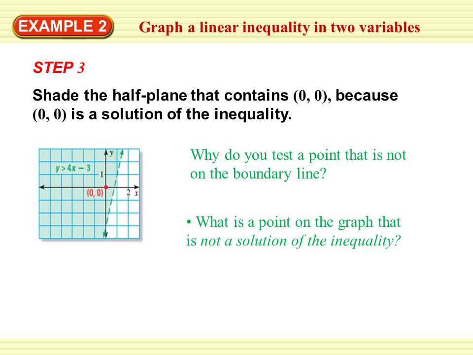 EXAMPLE 2 Graph a linear inequality in two variables. STEP 3.
