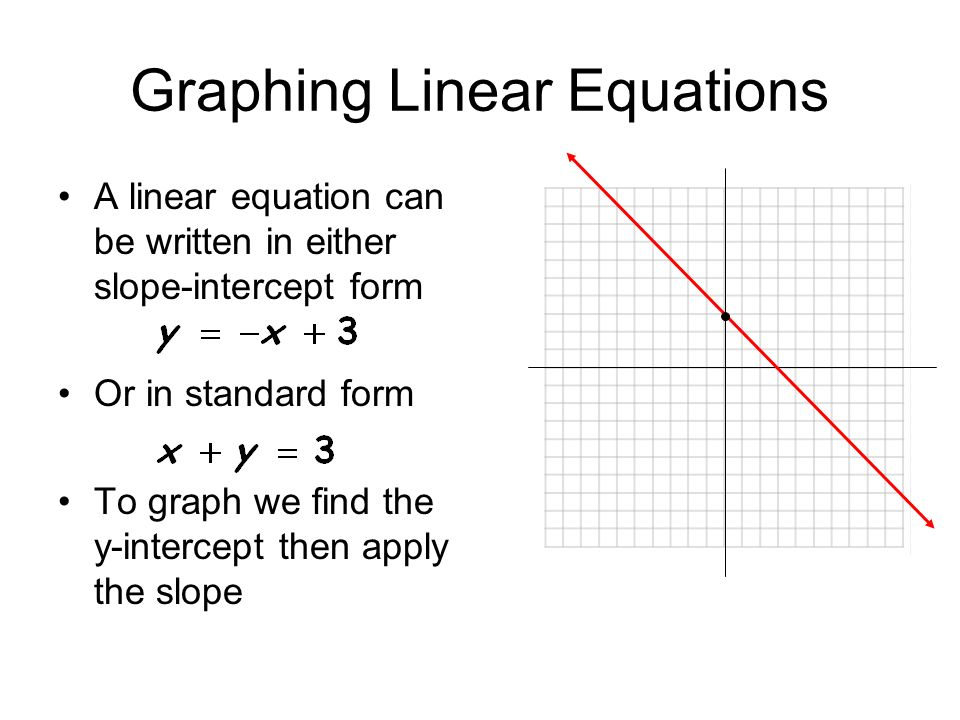 65 Graphing Linear Inequalities Ppt Video Online Download