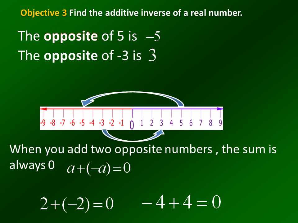 Objective 3 Find the additive inverse of a real number.