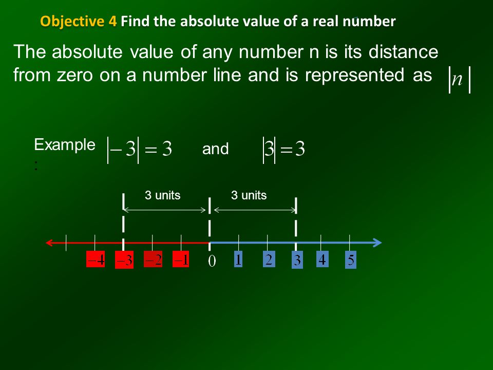 Objective 4 Find the absolute value of a real number