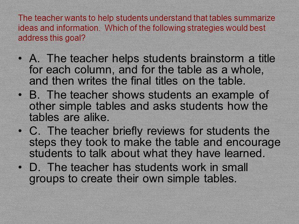 The teacher wants to help students understand that tables summarize ideas and information. Which of the following strategies would best address this goal