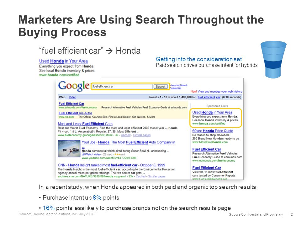 Marketers Are Using Search Throughout the Buying Process
