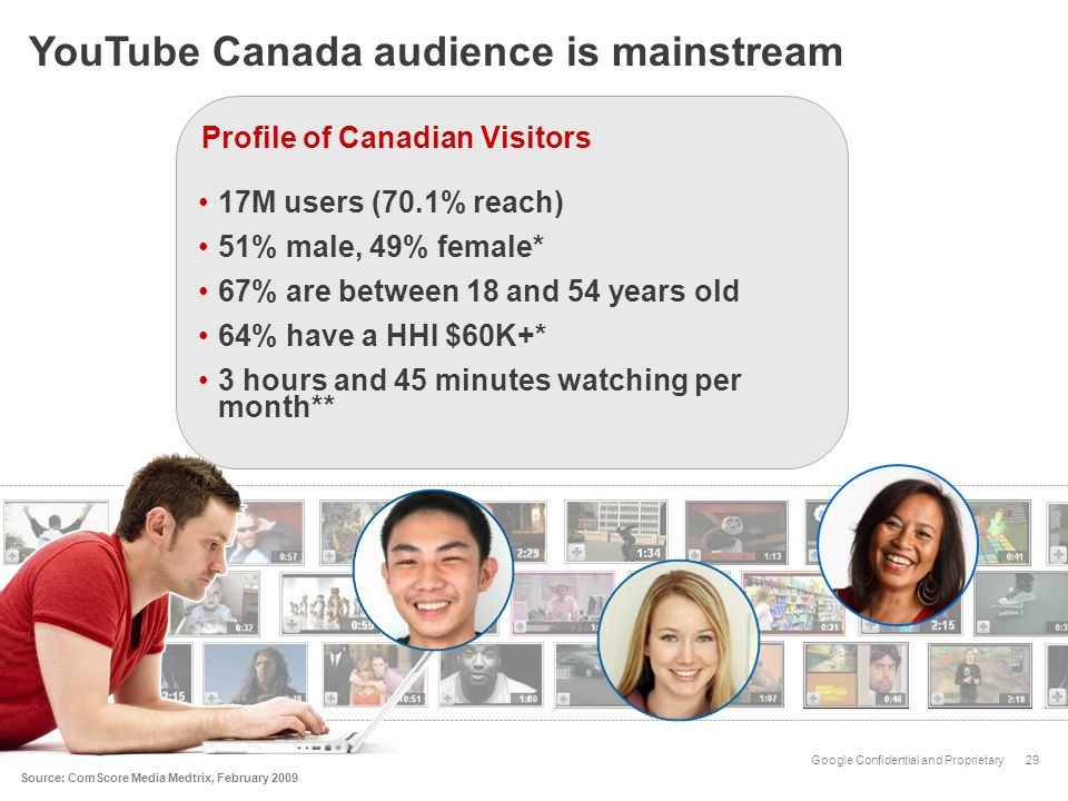 YouTube Canada audience is mainstream