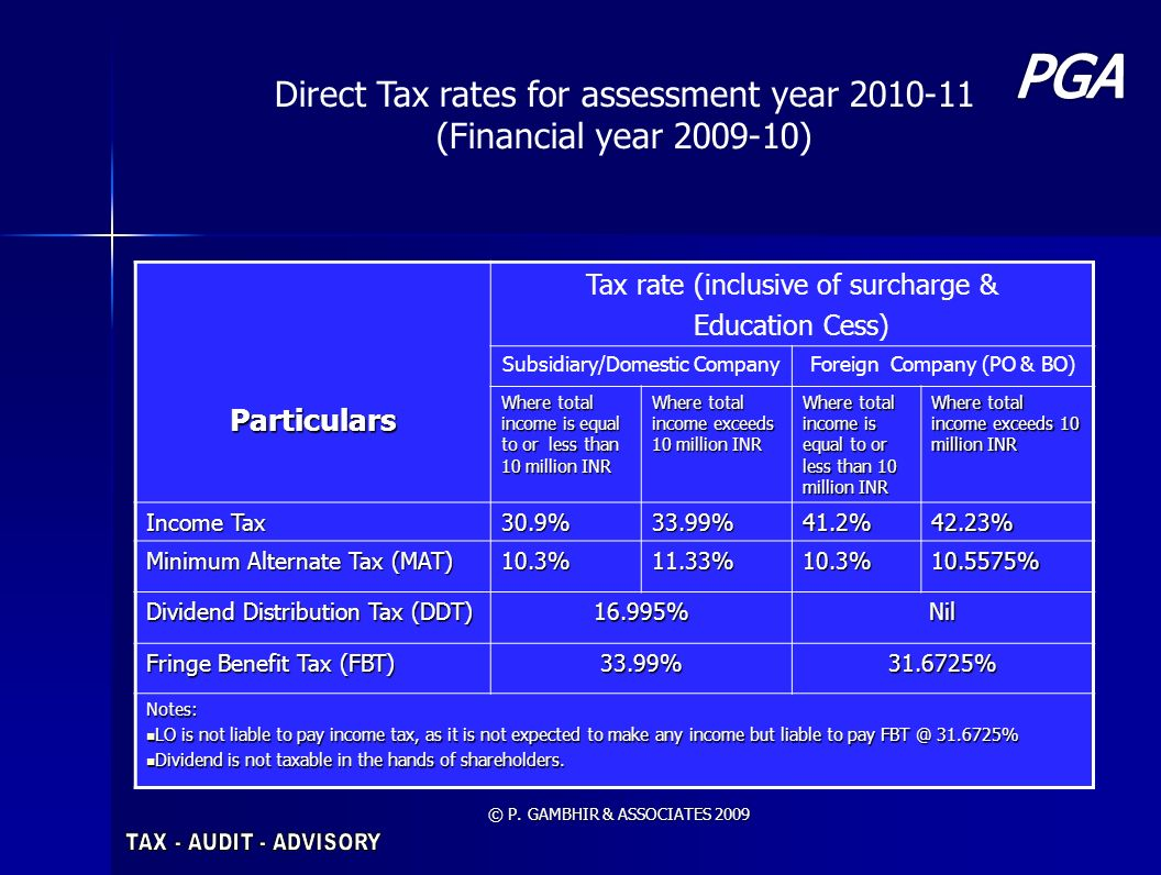 PGA Direct Tax rates for assessment year (Financial year ) Particulars. Tax rate (inclusive of surcharge &