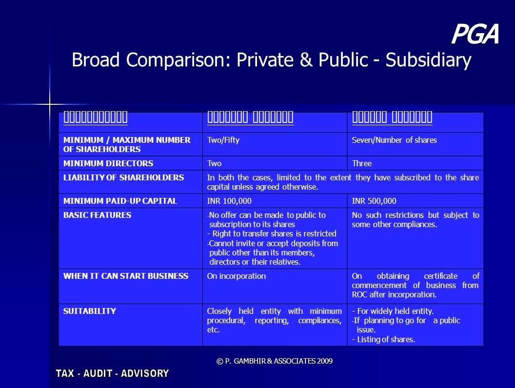 PGA Broad Comparison: Private & Public - Subsidiary PARTICULARS