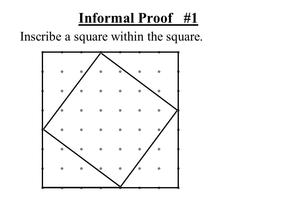 Informal Proof #1 Inscribe a square within the square.