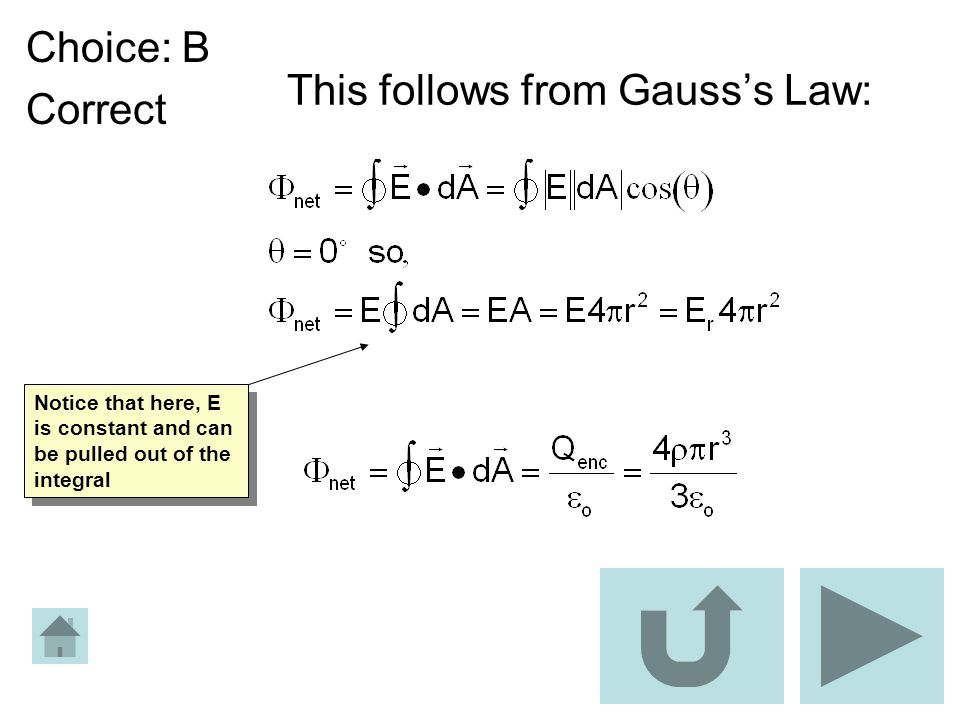 This follows from Gauss's Law: