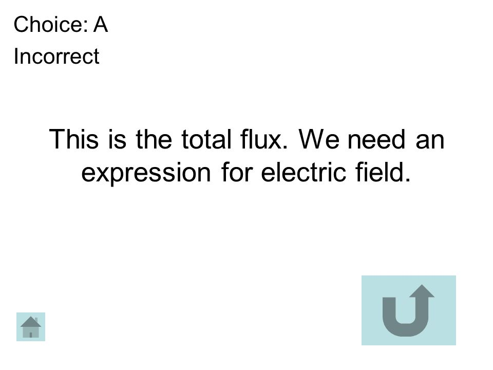 This is the total flux. We need an expression for electric field.