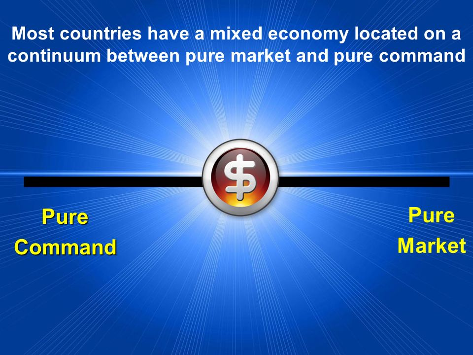 Pure Command Pure Market