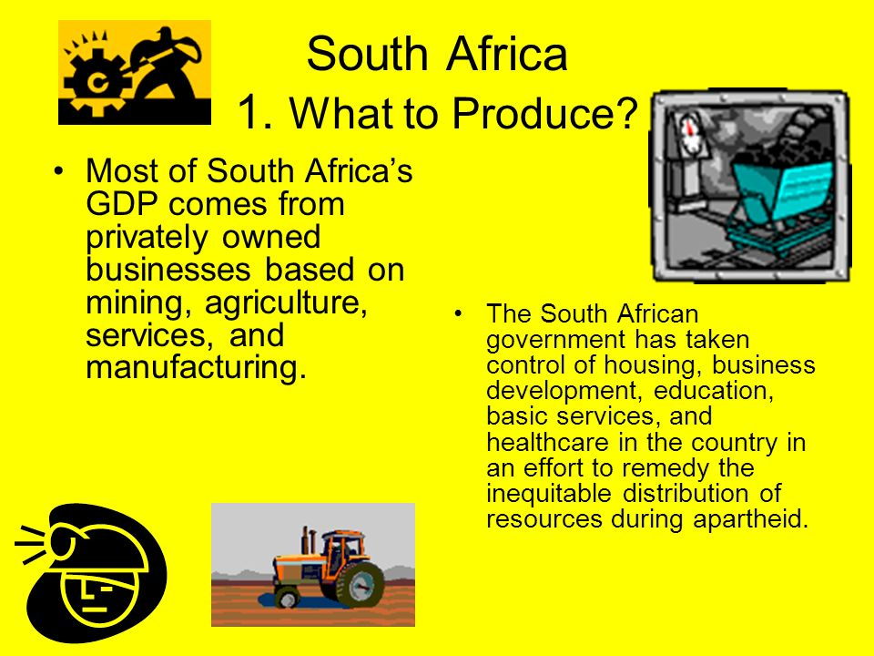 South Africa 1. What to Produce