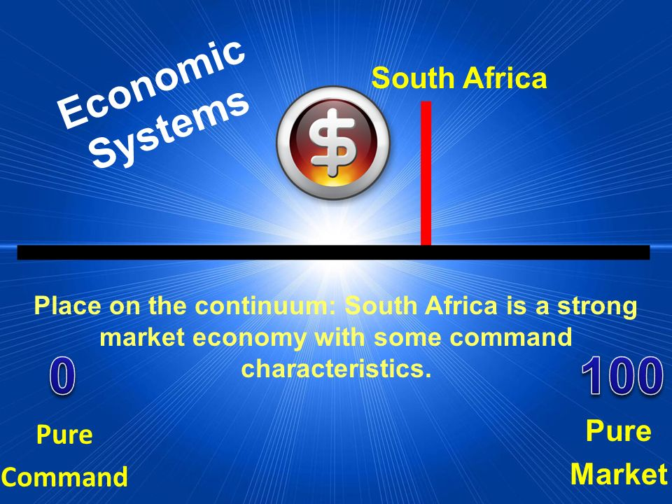 100 Economic Systems South Africa Pure Pure Market Command