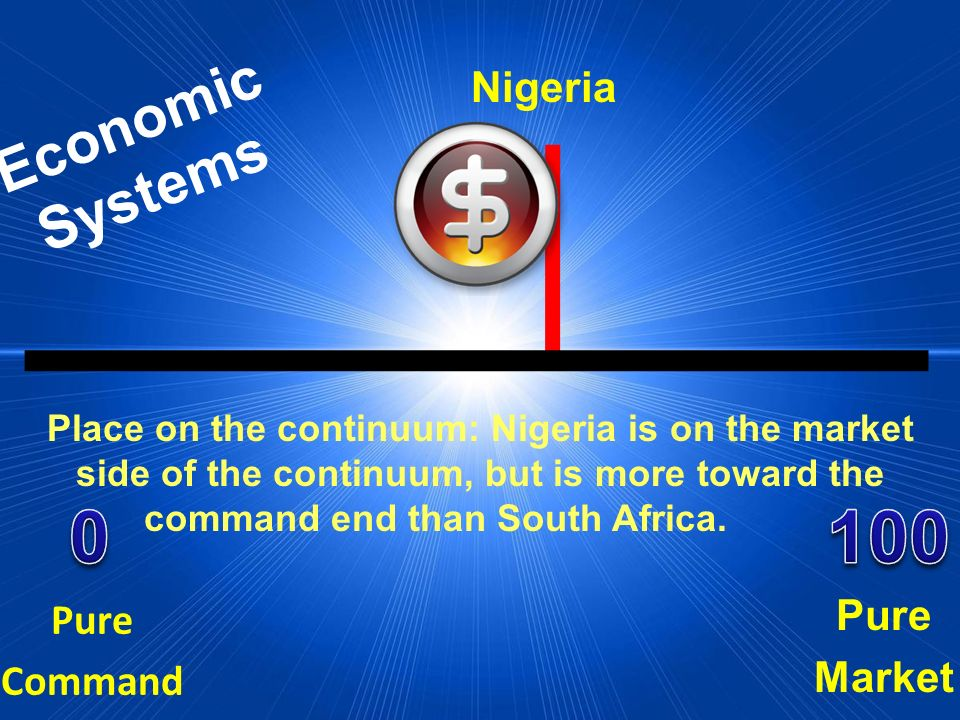 100 Economic Systems Nigeria Pure Pure Market Command