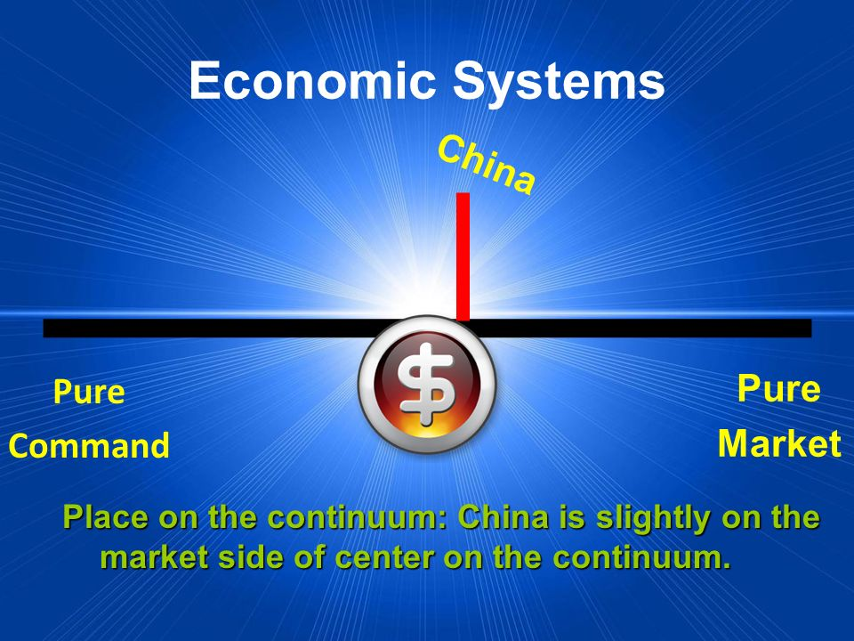 Economic Systems China Pure Market Pure Command