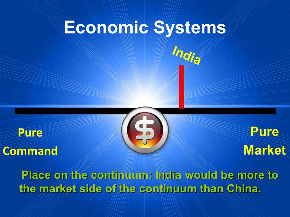 Economic Systems India Pure Market Pure Command