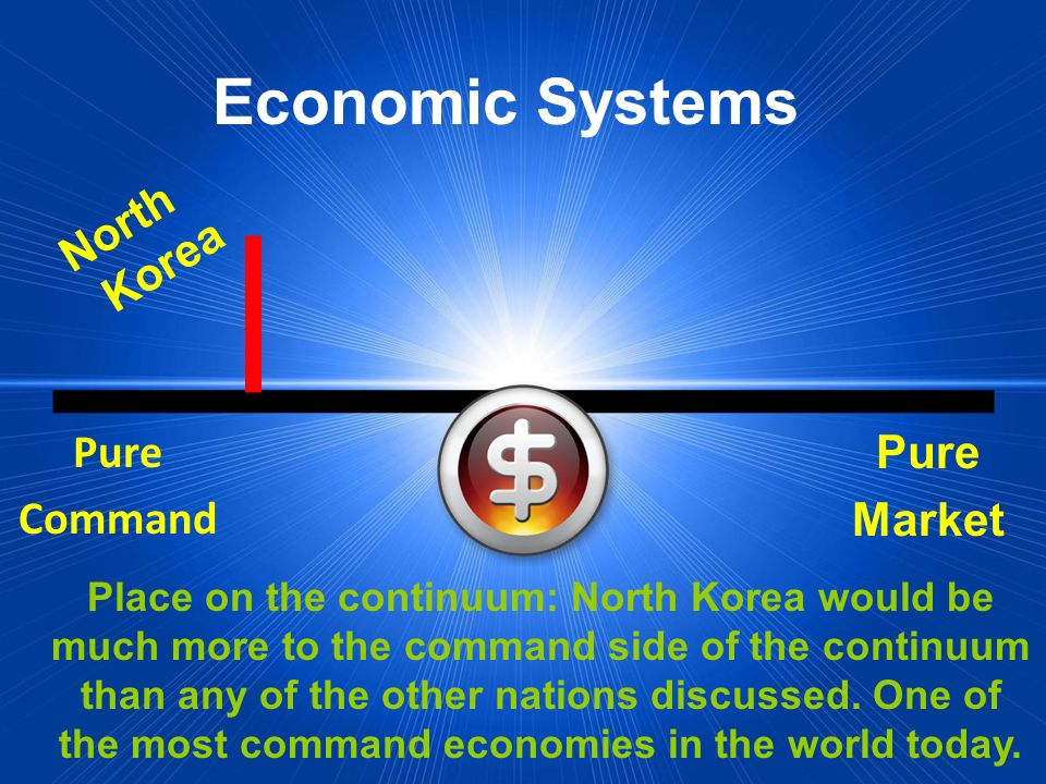 Economic Systems North Korea Pure Command Pure Market