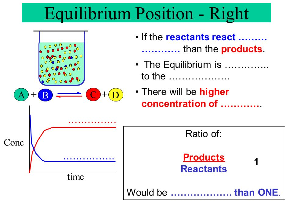 Equilibrium Position - Right