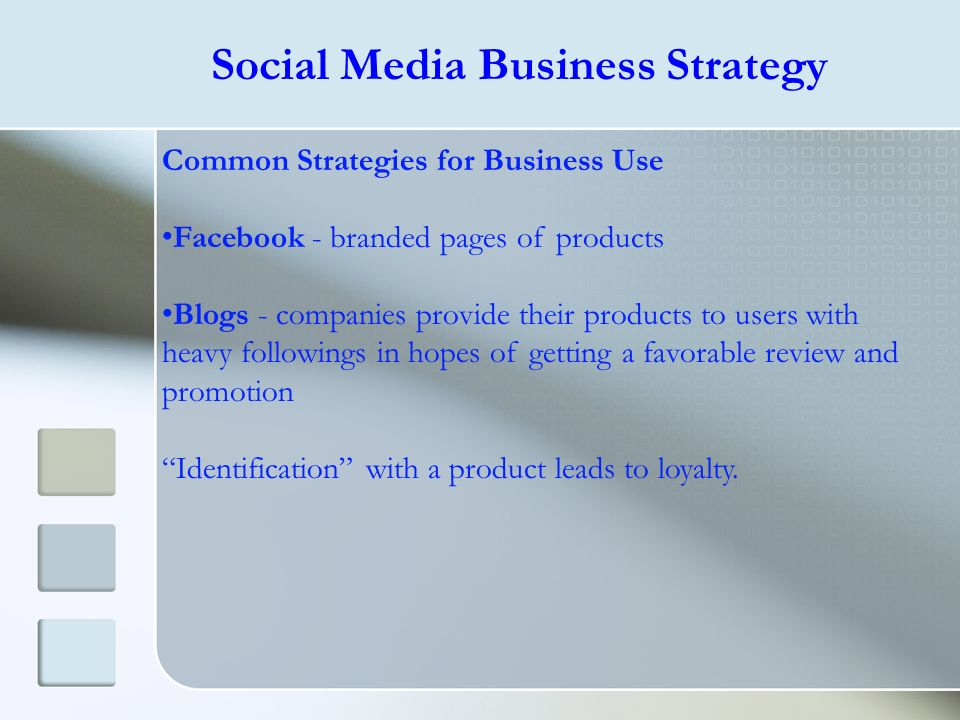 Social Media Business Strategy