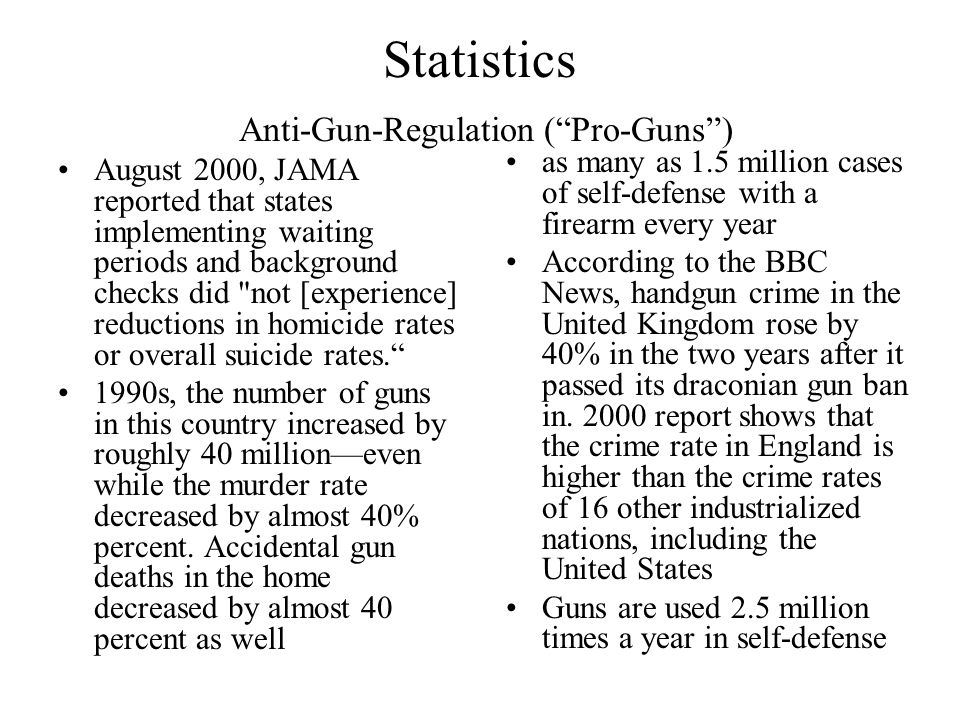 Statistics Anti-Gun-Regulation ( Pro-Guns )
