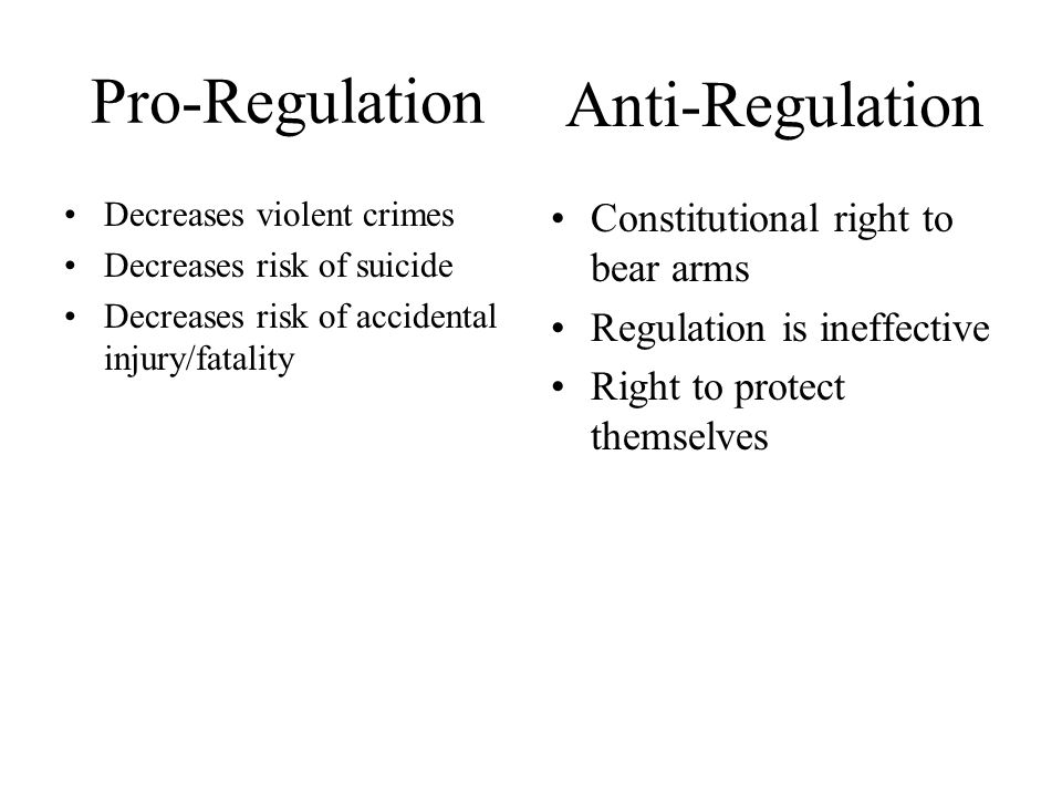 Pro-Regulation Anti-Regulation Constitutional right to bear arms