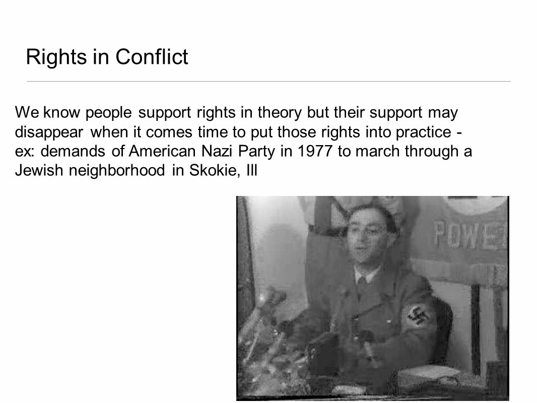 Rights in Conflict