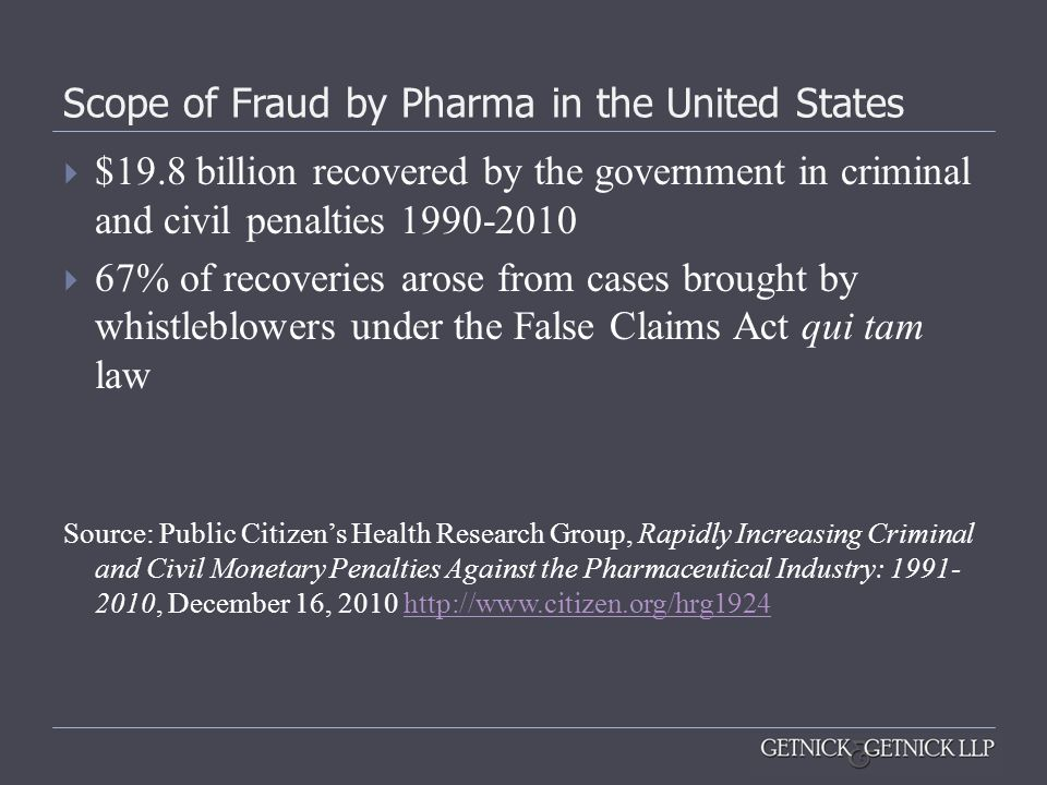 Scope of Fraud by Pharma in the United States