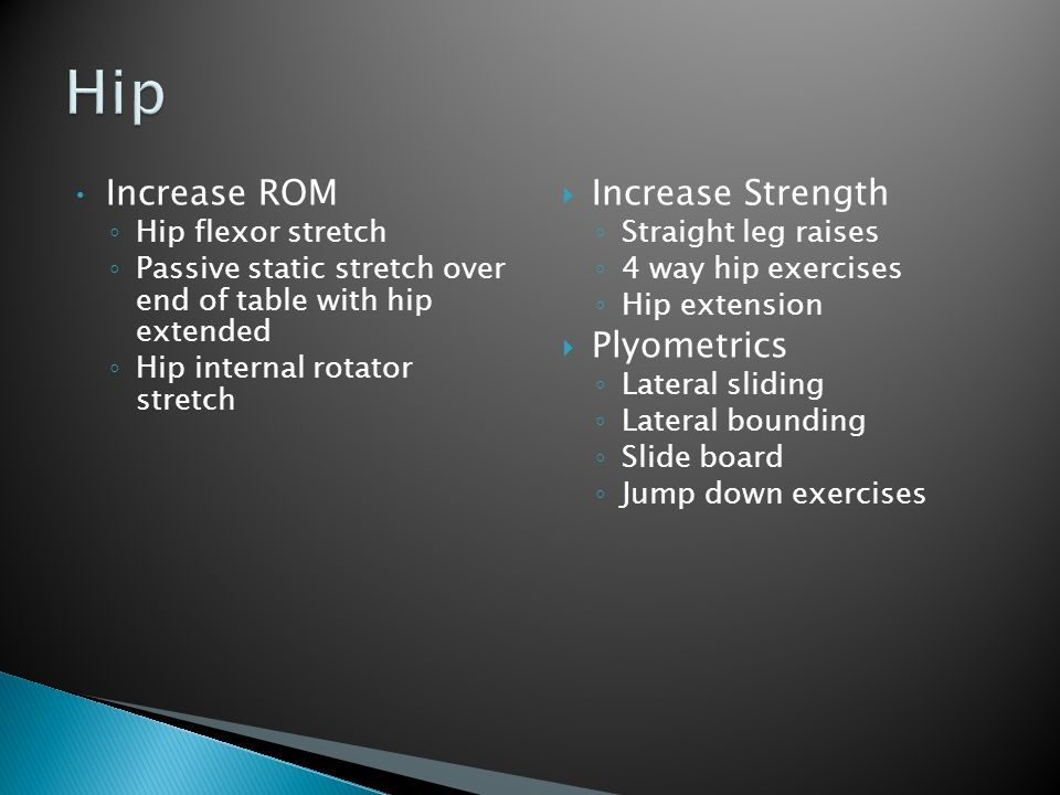 Hip Increase ROM Increase Strength Plyometrics Hip flexor stretch