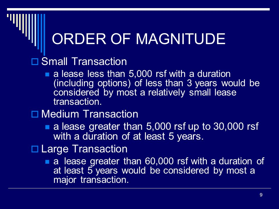 ORDER OF MAGNITUDE Small Transaction Medium Transaction