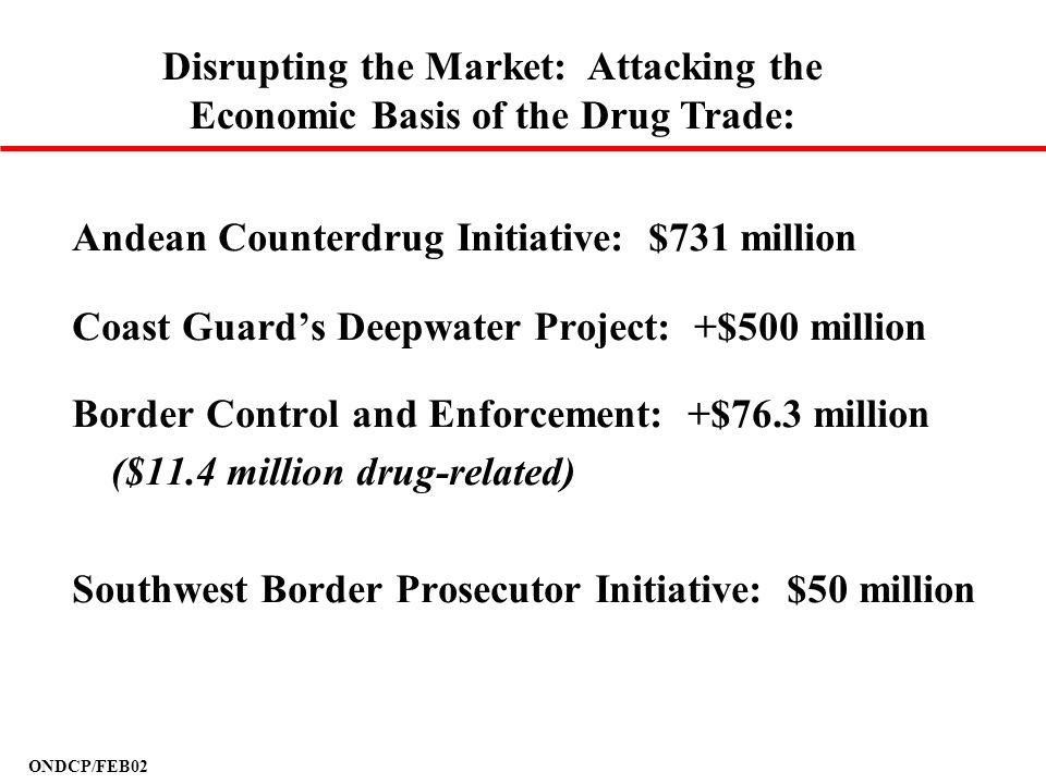 Disrupting the Market: Attacking the Economic Basis of the Drug Trade: