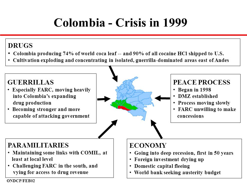 Colombia - Crisis in 1999 DRUGS GUERRILLAS PEACE PROCESS