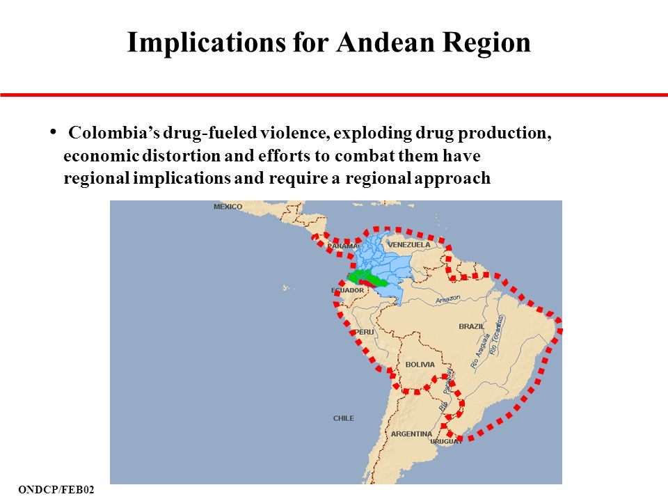 Implications for Andean Region