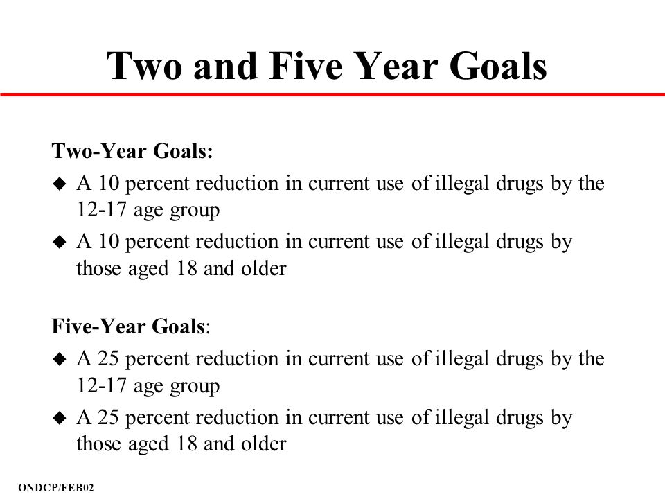 Two and Five Year Goals Two-Year Goals: