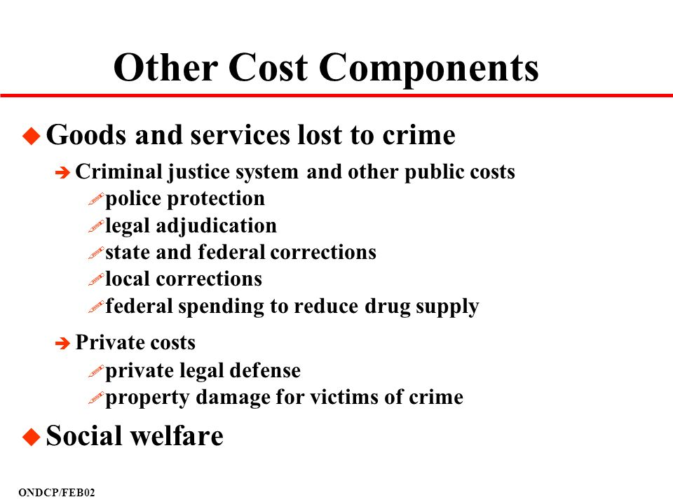Other Cost Components Goods and services lost to crime Social welfare