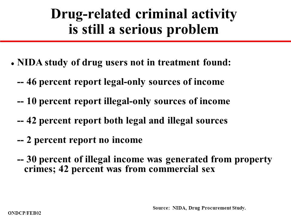 Drug-related criminal activity is still a serious problem