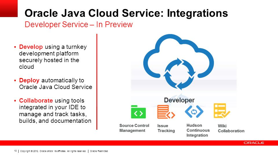 Oracle Java Cloud Service: Integrations