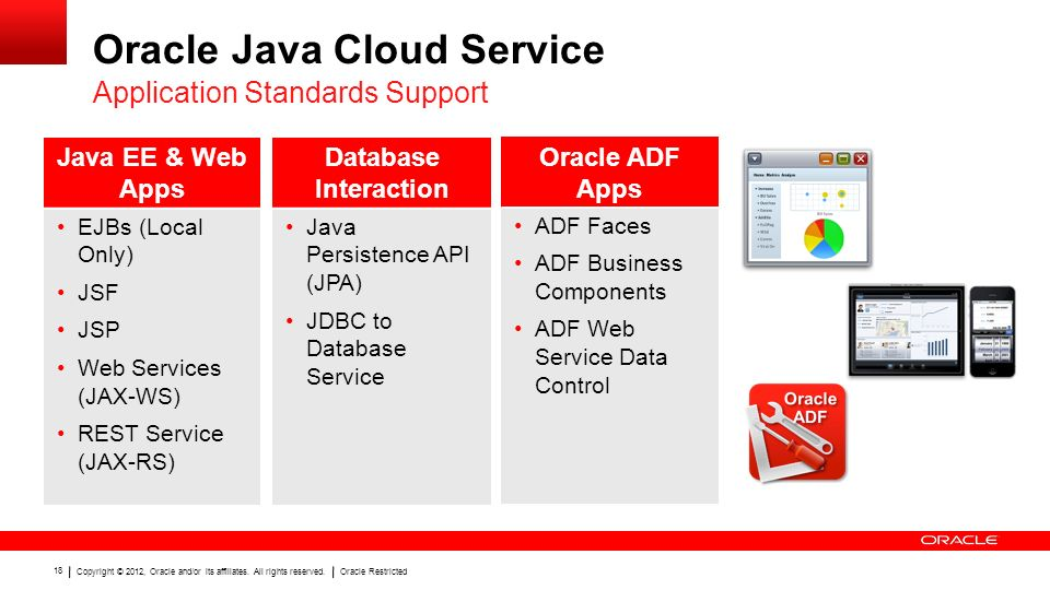 Developing Java Applications in the Cloud: Oracle Java Cloud