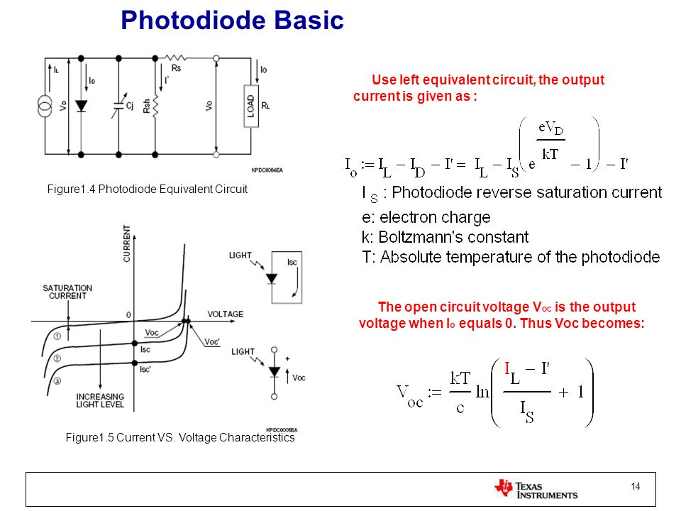 Photodiode Basic Figure1.4 Photodiode Equivalent Circuit. Use left equivalent circuit, the output current is given as :