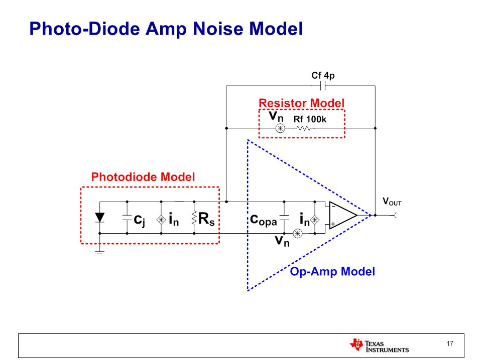 Photo-Diode Amp Noise Model