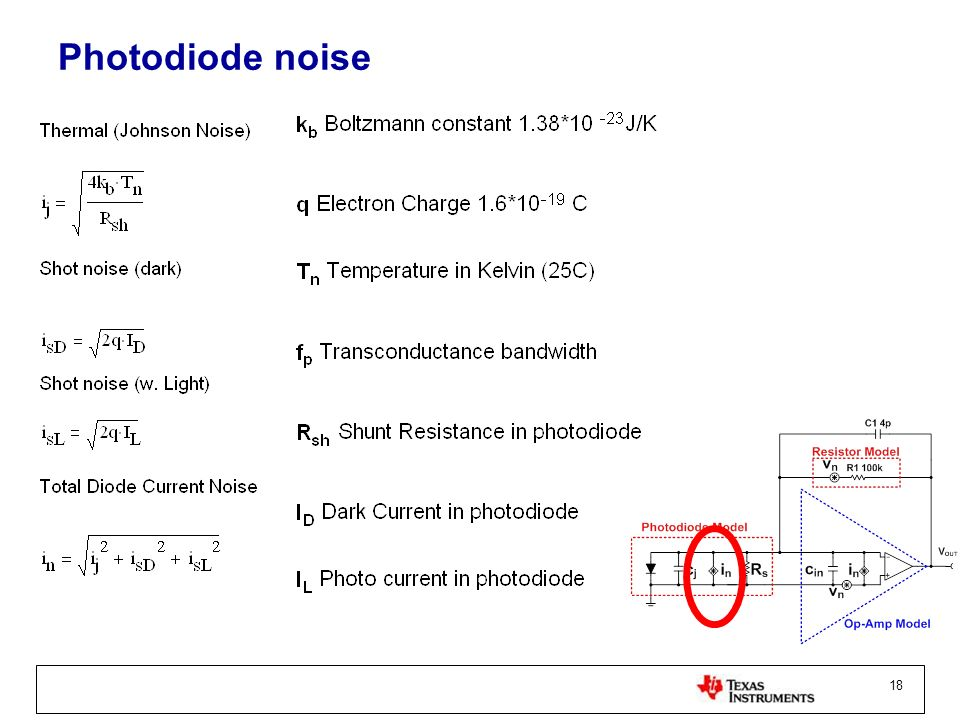 Photodiode noise