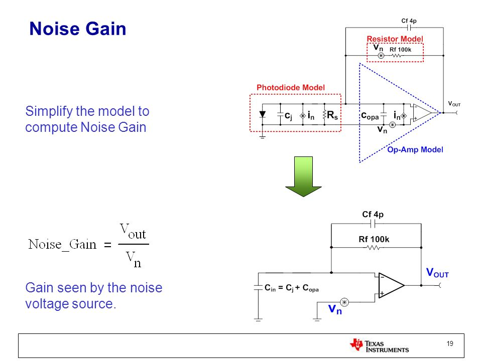Noise Gain Simplify the model to compute Noise Gain