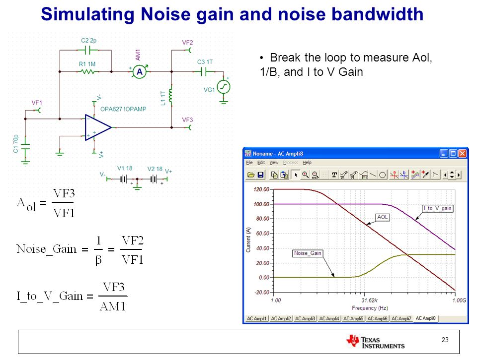 Simulating Noise gain and noise bandwidth