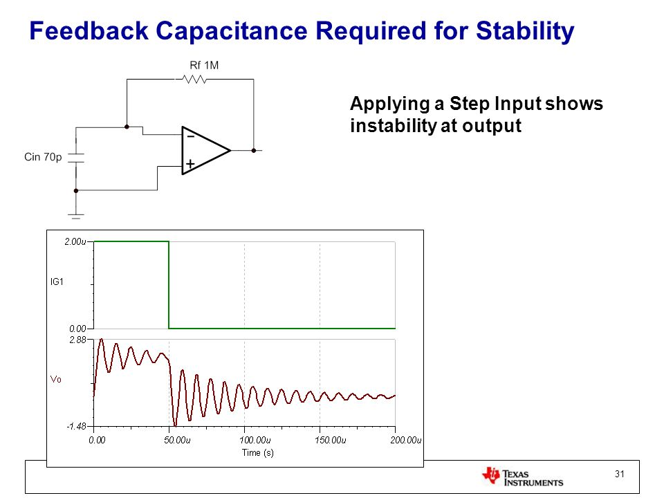Feedback Capacitance Required for Stability