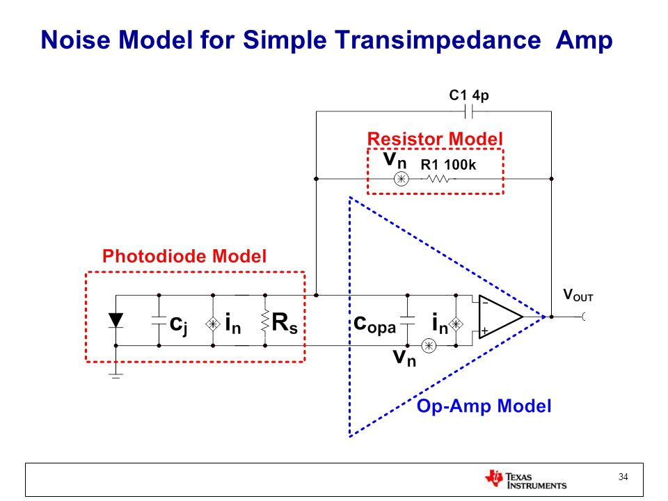 Noise Model for Simple Transimpedance Amp