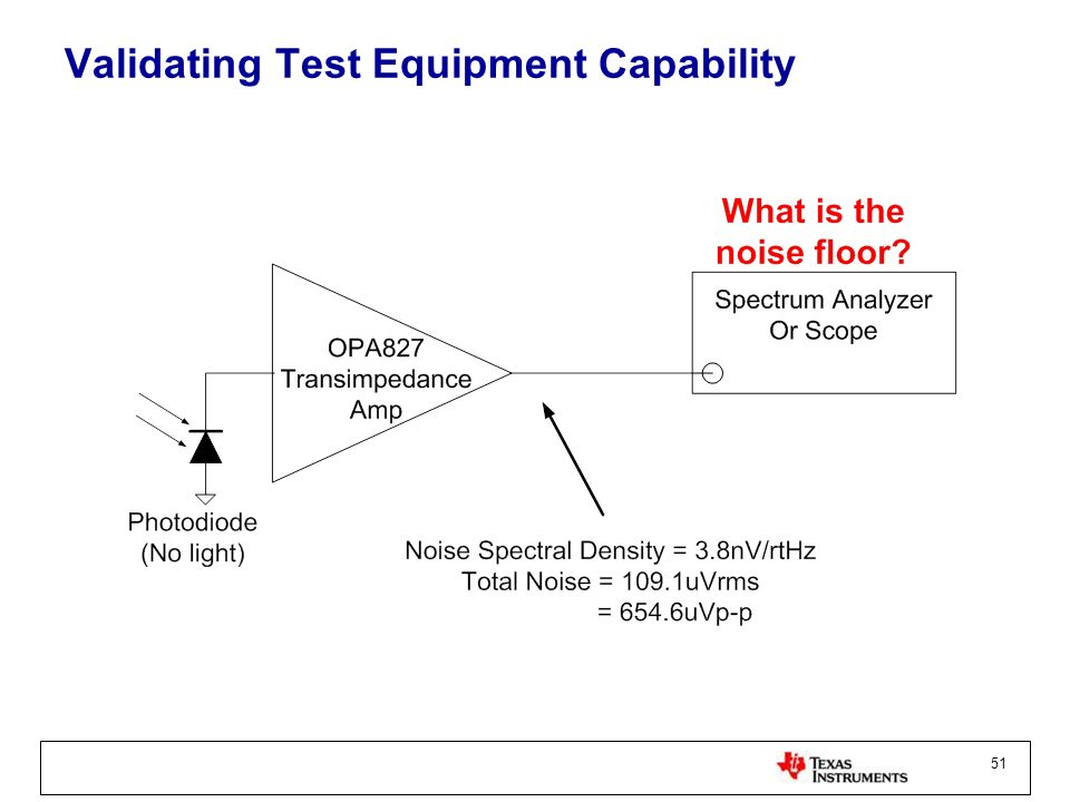 Validating Test Equipment Capability