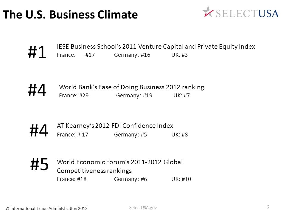 #1 #4 #5 The U.S. Business Climate