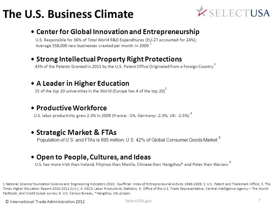 The U.S. Business Climate